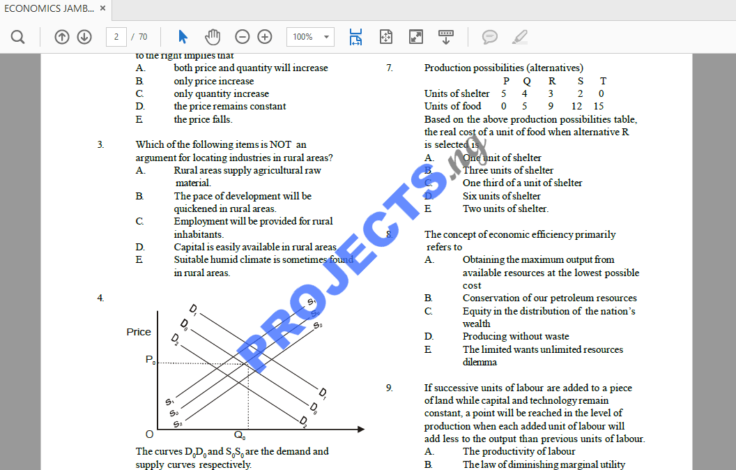 Economics JAMB Past Questions and Answers PDF